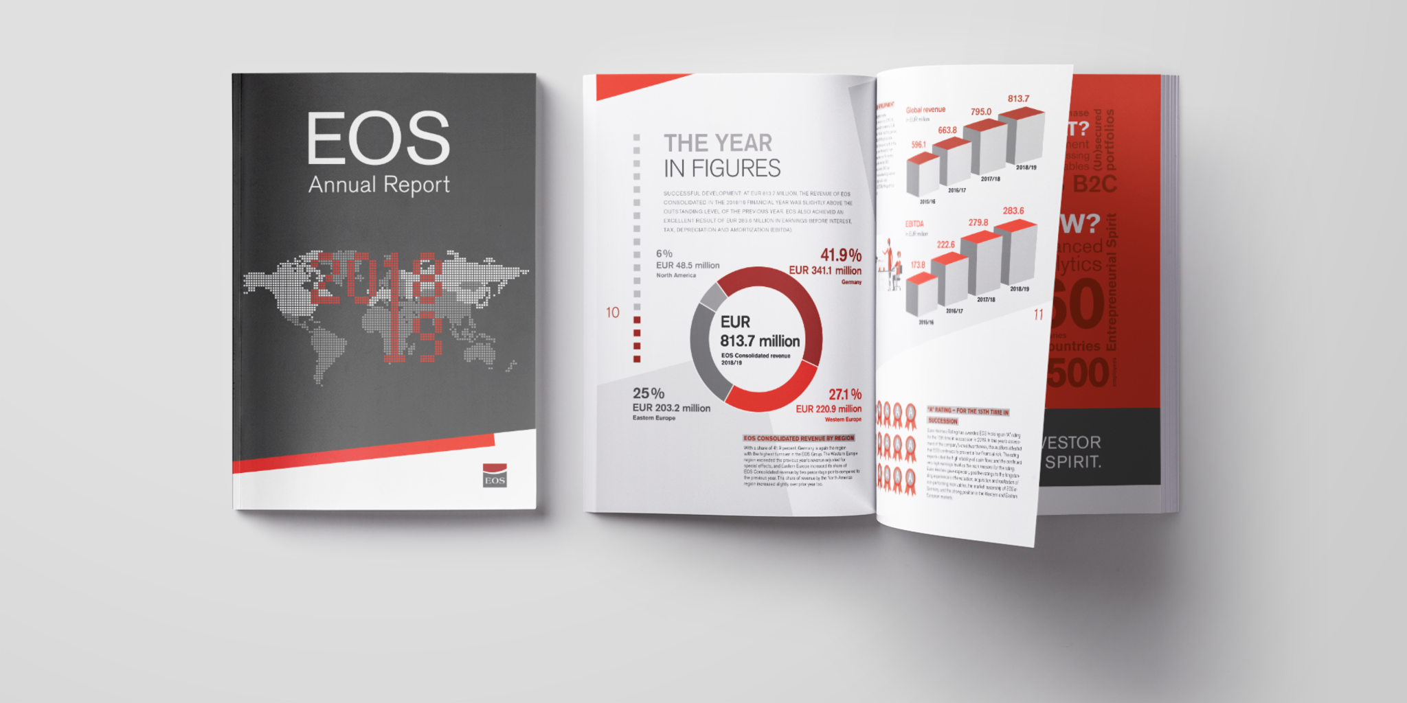 EOS Annual Report 2018/19: Revenue by regions